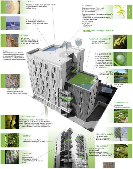 albedo ing nierie environnementale programmation du 1er immeuble niveau passif rt 2012 40. Black Bedroom Furniture Sets. Home Design Ideas